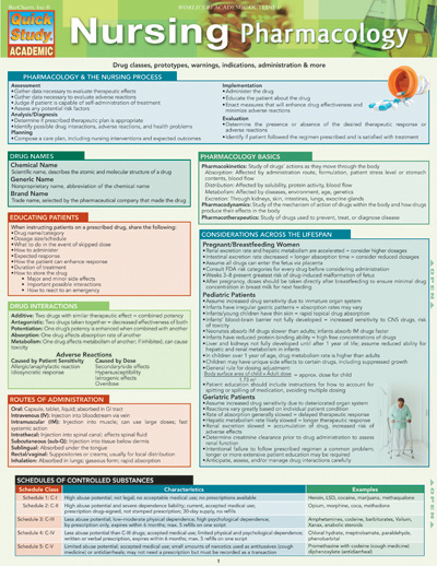 barcharts nursing pharmacology quick study guide anatomy charts rh teachersupplysource com basic pharmacology for nurses study guide answers pharmacology for nursing study guide free