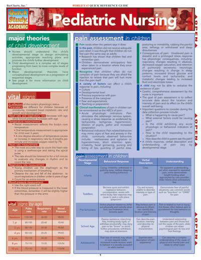Nursing Cheat Sheets - Easy Guides, Forms, and Charts ...