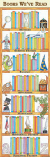 Colossal Poster Books Weve Read Gr 4-9& Up Over 5-1/2 Tall