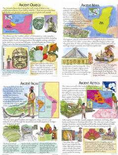 Ancient American Cultures Teaching Poster Set