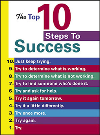 Poster The Top 10 Steps To Success
