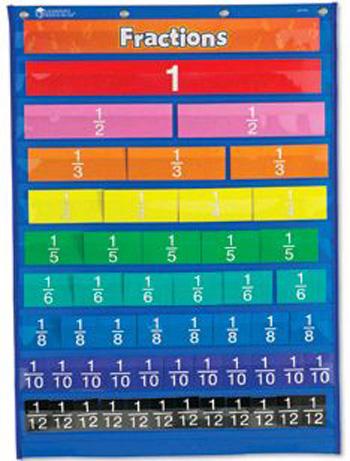 Rainbow Fraction Equivalency Pocket Chart :: Pocket Chart ...
