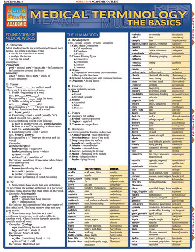 Medical Terminology For Dummies Cheat Sheet - dummies