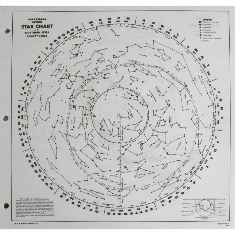 Scott Resources & Hubbard Scientific Star Charts: North/South Hemisphere, 50 Charts per Note Pad