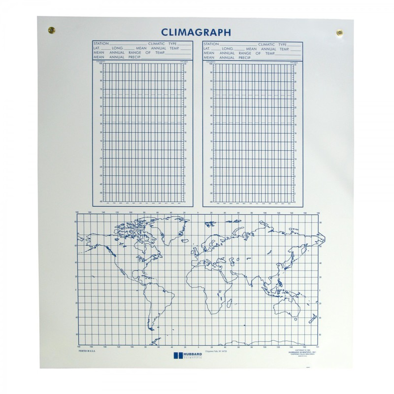 Scott Resources & Hubbard Scientific Weather/Climagraph Chart: Reversible