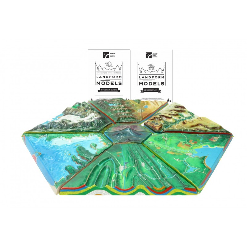 Scott Resources & Hubbard Scientific Landform Discovery Pack Model without Tapes