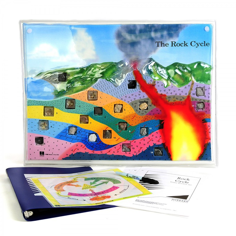 Scott Resources & Hubbard Scientific Rock Cycle Model Activity Set