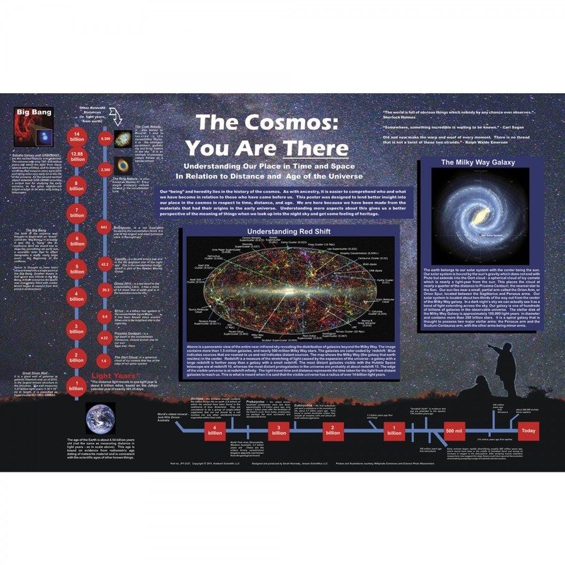 American Educational The Cosmos: You are There