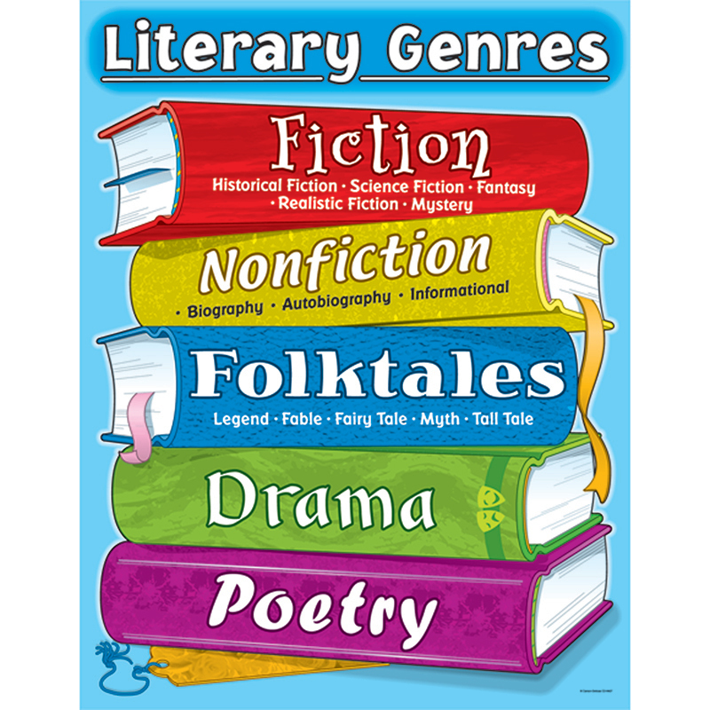 Chart Literary Genres