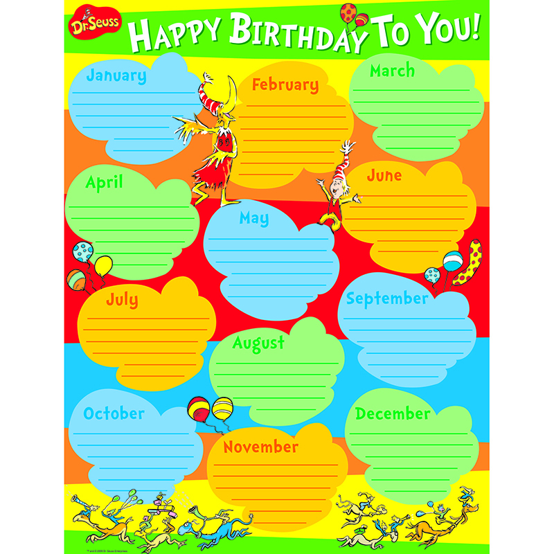 Dr Seuss Birthday Poster