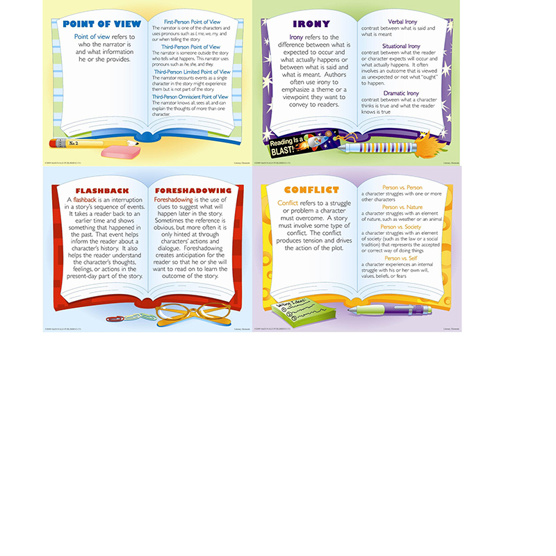 Literary Elements Teaching Poster Set