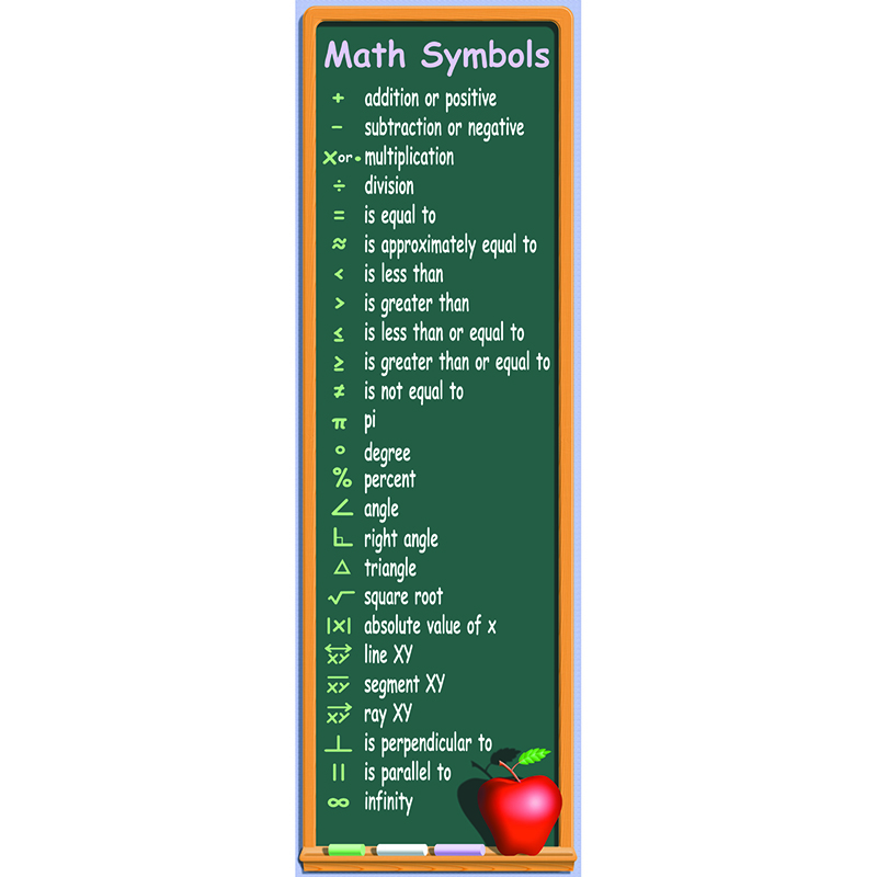Math Symbols Colossal Concept Poster