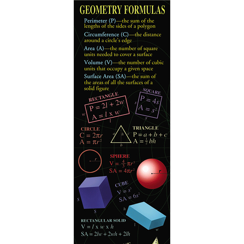Geometry Formulas Colossal Poster
