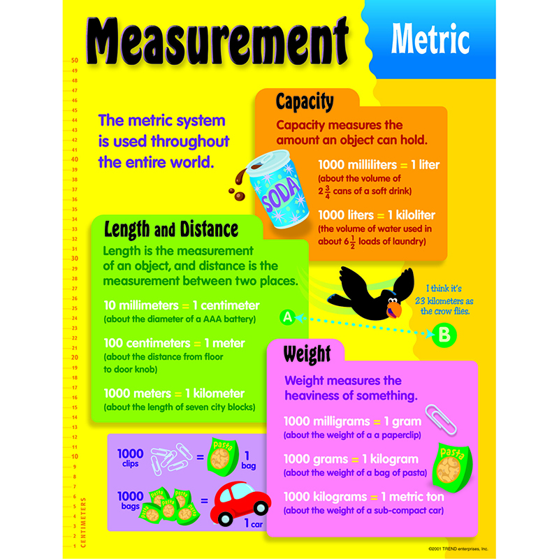 metric measurements chart