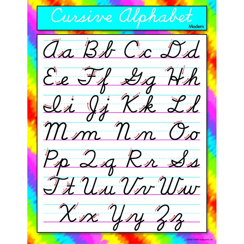Trend Enterprises, Inc. Chart Cursive Alphabet Modern