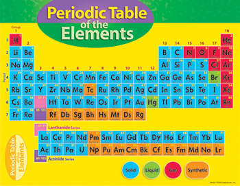 Chart periodic table of element 4 8 learning charts online chart periodic table of element 4 8 urtaz Image collections