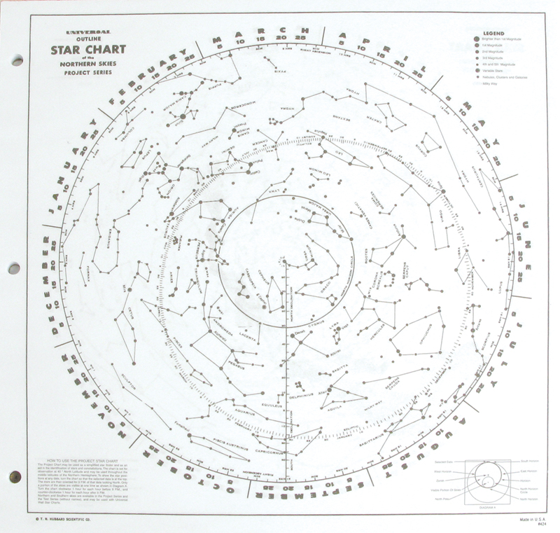 Scott Resources  Hubbard Scientific Star Charts NorthSouth