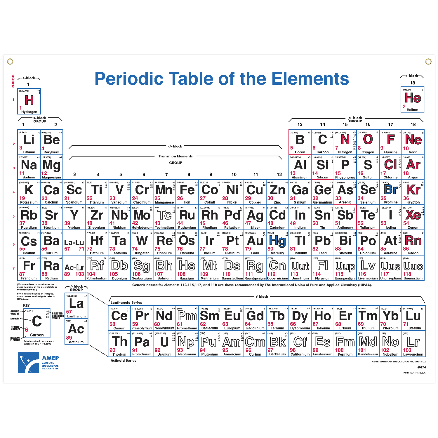 Scott resources hubbard scientific periodic table wall chart 4 scott resources hubbard scientific periodic table wall chart4 color urtaz Choice Image