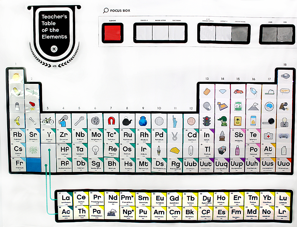 Teacher's Table of Elements Classroom Activity