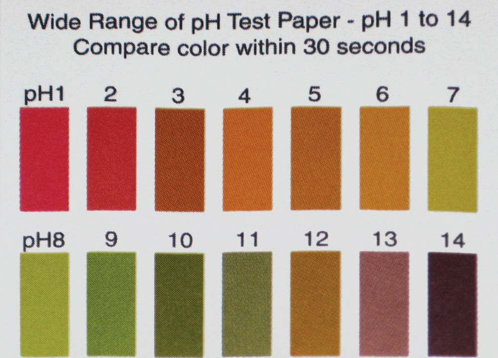 Wide Range Ph Color Chart   Ph Test Paper  Lab Tools