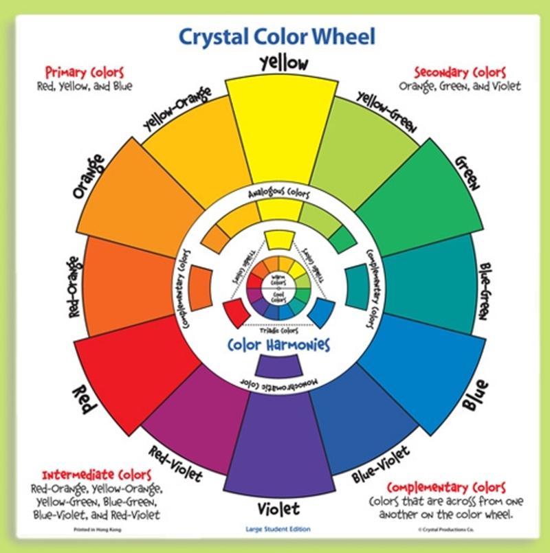 american educational crystal color wheel