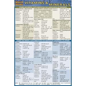 study notes nhpa and nutrients Key features and reasons for selection of each nhpa determinants that act as  risk  the nhpas, including the functions and major food sources of relevant  nutrients  they take note of questions answered incorrectly to guide further  revision.