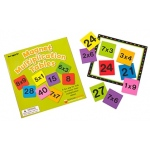 Magnetic Multiplication Tables