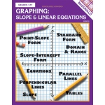 Graphing Slope & Linear Equations Repro Book Gr 7-9
