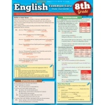 English Common Core 8th Grade Laminated Study Guide