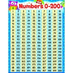 Numbers 0-200 Owl-Stars Learning Chart