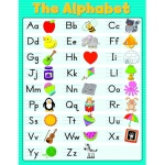 The Alphabet Chartlet Gr Pk-2