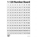 1-120 Number Dry Erase Boards 10set