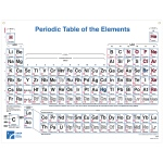Scott Resources & Hubbard Scientific Periodic Table Wall Chart: 4 Color