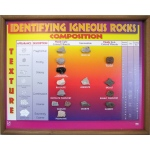 Scott Resources & Hubbard Scientific Igneous Rock Chart