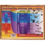Scott Resources & Hubbard Scientific Geologic Time & Fossils Chart
