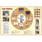 Scott Resources & Hubbard Scientific Lab Safety 101