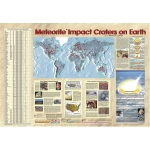 Scott Resources & Hubbard Scientific Meteorite Impact Craters On Earth Poster