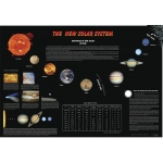 Scott Resources & Hubbard Scientific New Solar System Science Poster