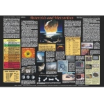 Scott Resources & Hubbard Scientific Asteroids & Meteorites Science Poster