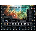 Scott Resources & Hubbard Scientific Elements of the Universe