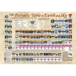 Periodic Table in Earth and Sky