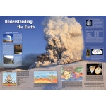 American Education Poster: Understanding the Earth