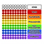 Magnet Math Magnetic Place Value Disks & Headings Gr 3-6