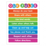 Color Your Clssrm Our Rules Chart