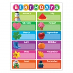 Color Your Clssrm Birthdays Chart