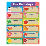 Tape It Up Our Birthdays Chart