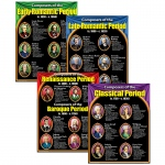 Famous Composer Teaching Poster Set