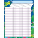 (12 Ea) Incentive Chart Frogs 17x22