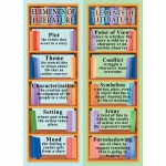 (12 Pk) Smart Bookmarks Elements Of Literature