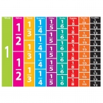 (6 Ea) Math Die Cut Magnets Comparative Fractions